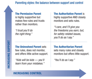 parenting styles